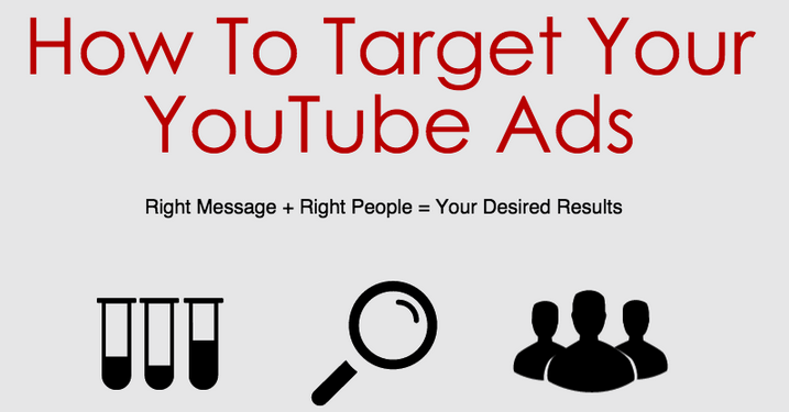 Target-YouTube-Ads